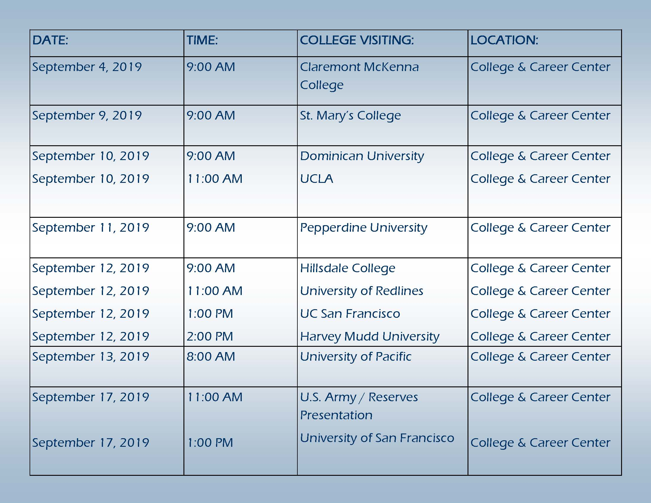 College Visits 2019-20